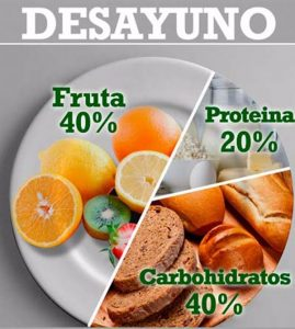 dieta que debes comer